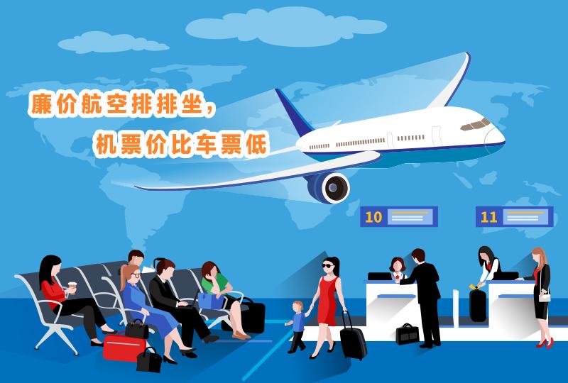 欧洲廉价航空 | 廉价航空排排坐,超低价航线畅游欧洲不到十欧