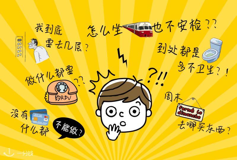 【2020法国留学】【一分钱攻略】法国vs中国:咋这么多不一样?!